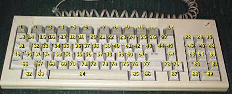 Amiga 89-key keyboard