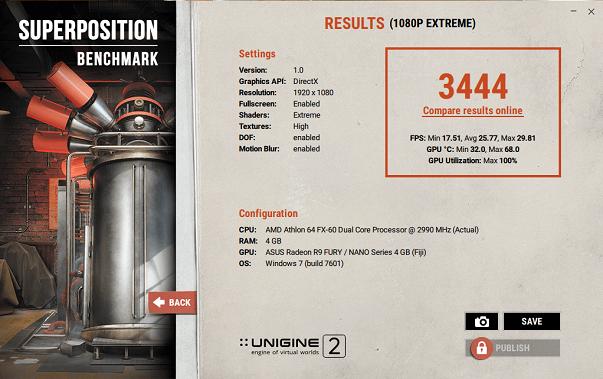 R9 Nano Benchmark